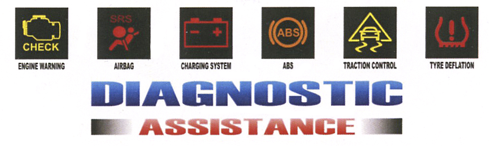 Auto Electrical Services, Problems & Secure Solutions